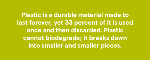 Plastic is a durable material made to last forever, yet 33 percent of it is used once and then discarded. Plastic cannot biodegrade; it breaks down into smaller and smaller pieces.