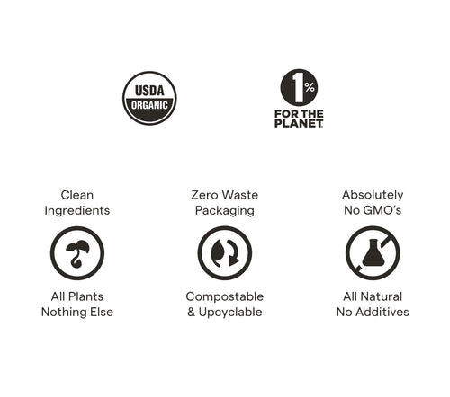 Clover our commitments icons: USDA organic, 1% for the planet, clean ingredients - all plants nothing else, zero waste packaging - compostable & upcyclable, absolutely no GMO's - all natural no additives