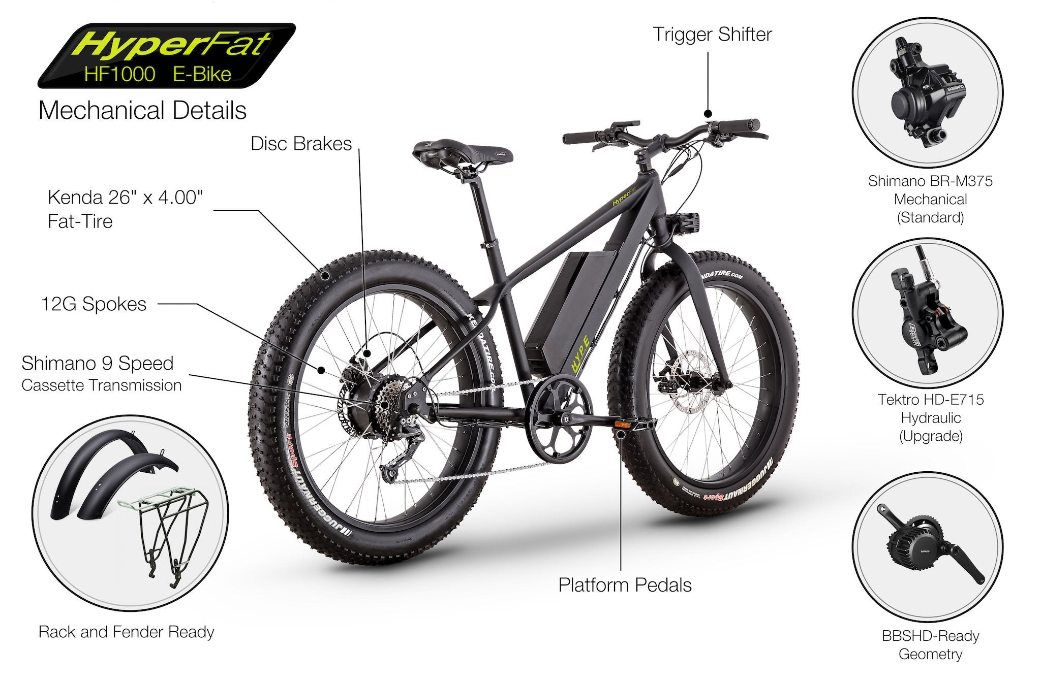 Hyper Fat E-Bike Mechanical