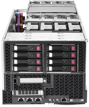ProLiant SL270s Supported Drives
