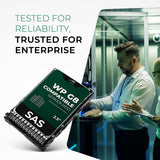 "Refurbished: 300GB 10K SAS 6Gb/s 2.5"" HDD for HPE ProLiant Servers 