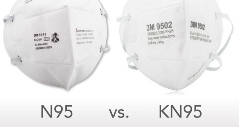N95 vs KN95 – Which Respirator Will Protect You More?