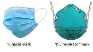 Should individuals with asthma not wear N95 masks?