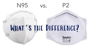 What's the Difference between N95 masks and P2 Masks?