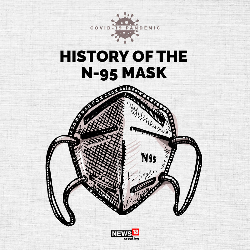The historical predecessors of N95 masks