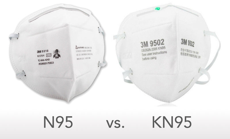 A comparison between N95 masks and KN95 masks