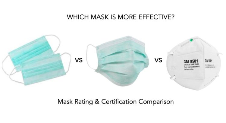 Are kn95 masks more effective than surgical masks?