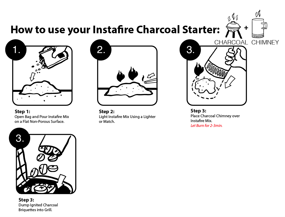 How to use Instafire with a charcoal Chimney