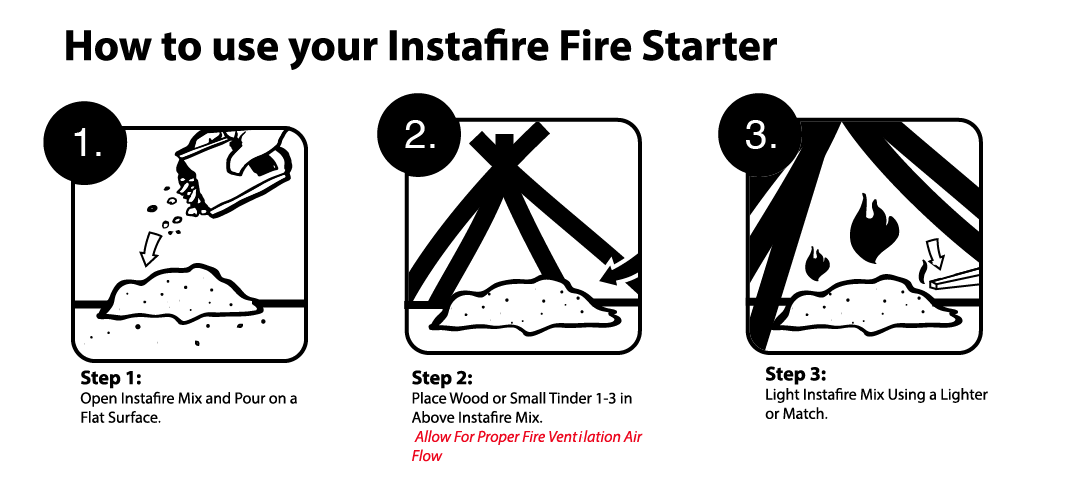 How to use Instafire Fire Starter