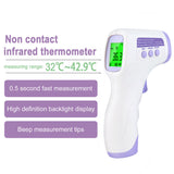 Non-Contact Forehead Temperature Tool High Precision Thermometer Industrial Temperature Meter - ShopGhDs