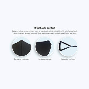 Smart Fiber Fabric Mask – Gray (as low as $4.10 per mask)
