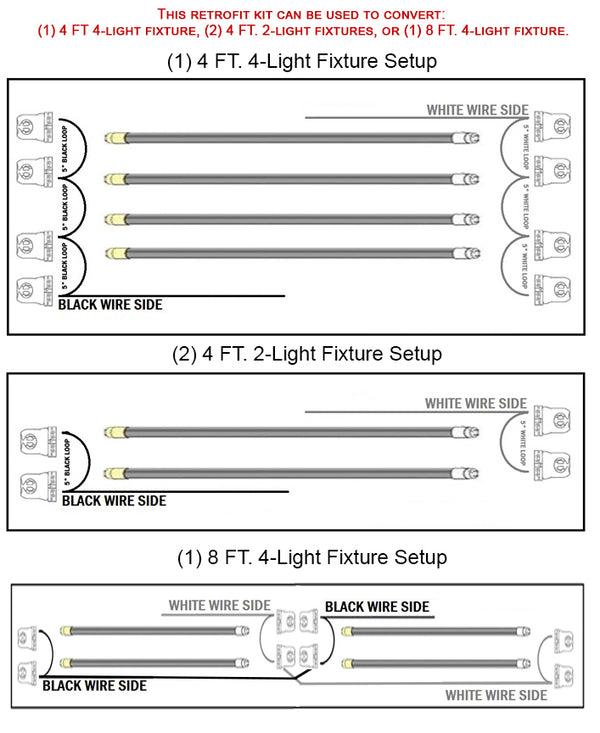 4-Light Fluorescent to LED Retrofit Conversion Kit - ORILIS LED LIGHTING SOLUTIONS