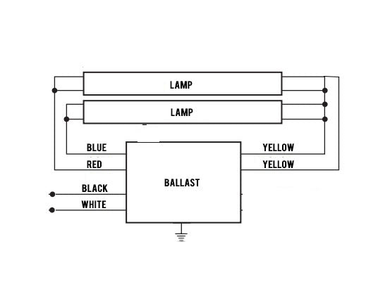 EnergyPro 2 Lamp T8 Rapid Start Electronic Ballast Model SLE-232-120-LPF - ORILIS LED LIGHTING SOLUTIONS