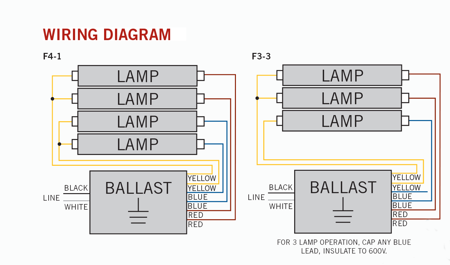 Lamp Fluorescent Fixture Wiring Diagram on