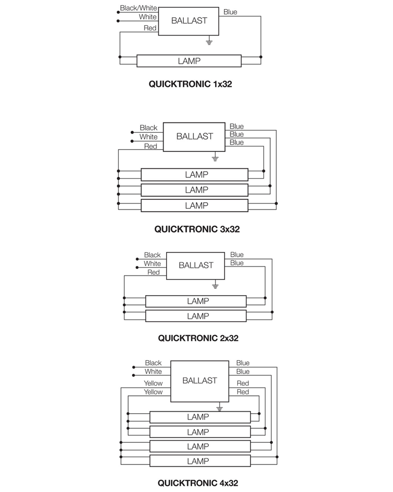Osram Ballast Wiring Diagram from cdn.shopify.com