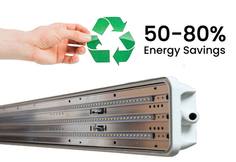 Vapor Tight LED Lighting can save your 50-80% on your energy costs