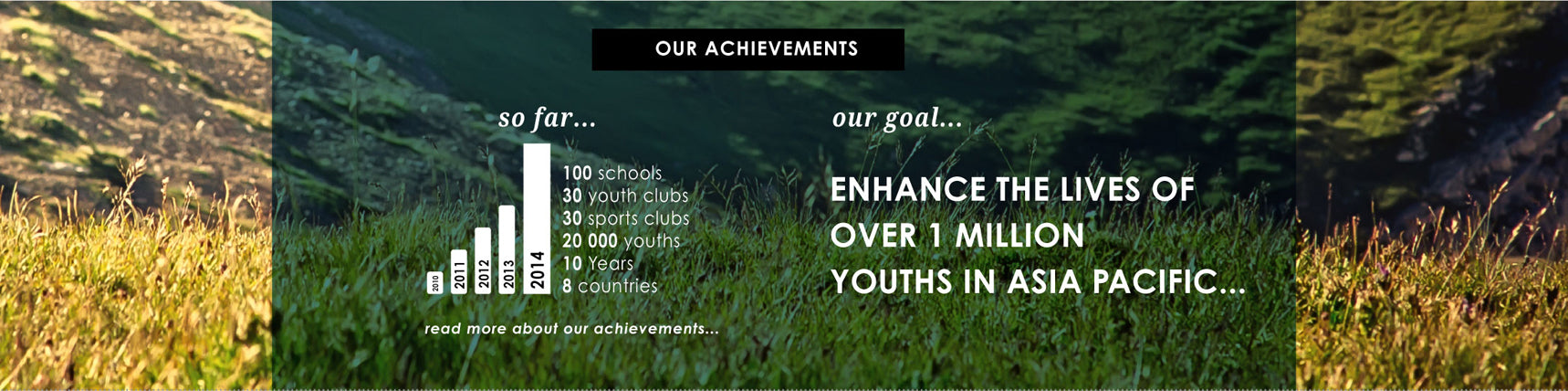 "Our Vision ""Enhancing the Lives of Youth Throughout Asia Pacific"" Get involved with SOS by volunteering, making a donation or purchasing sporting goods"