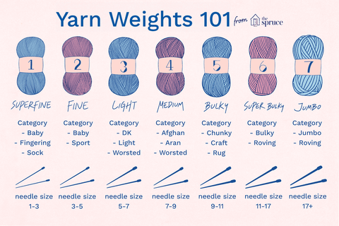 3WS-Yarn-Weights