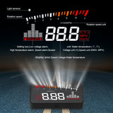 Car HUD  OBD II Head-Up Display