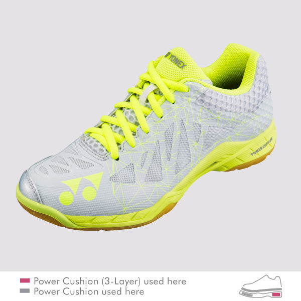 359bada07850 Yonex POWER CUSHION SHB AERUS 2 LADIES Badminton Shoes (Gray ...