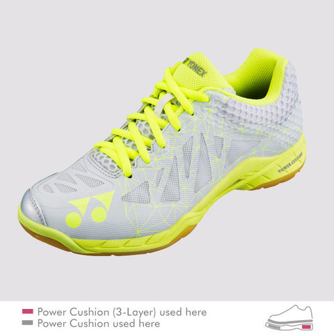 Yonex POWER CUSHION SHB AERUS 2 LADIES Badminton Shoes (Gray)