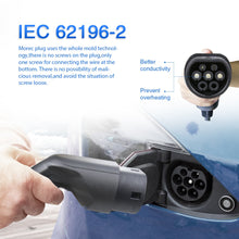 Load image into Gallery viewer, EV Charging Cable 16A 3.6KW for Electric Car Charger Station Type 2 Female to Male Plug, IEC 62196-2 5M For BWM, Audi,Kia Niro