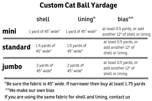 Chart for fabric needed to make all sizes of custom Cat Ball® cat beds
