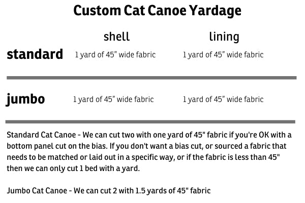 Fabric requirements for the standard size Cat Canoe® and jumbo size Cat Canoe®