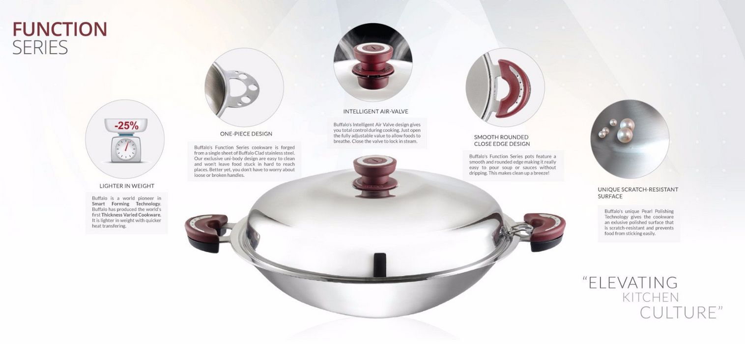 Buffalo Function Series 40cm Round Bottom Wok