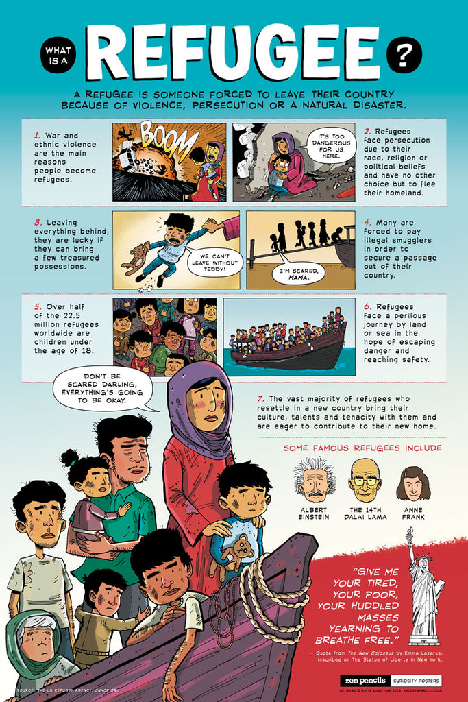 WHAT IS A REFUGEE? poster