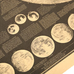 Load image into Gallery viewer, Retro Decor Moon Map