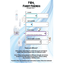 Load image into Gallery viewer, For Furry Friends Pump Pump Floor Cleaner | Grooming | For Furry Friends - Shop The Paws