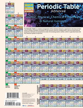 "Load image into Gallery viewer, The left half of a periodic table chart. Labelled ""Periodic Table Advanced. Atomic, physical, chemical properties, and natural isotopes."