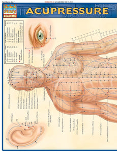 "A chart labelled ""Acupressure"" in yellow lettering on a blue background. It contains an image of a human head and torso sideways across the page, with acupressure points marked and labelled."