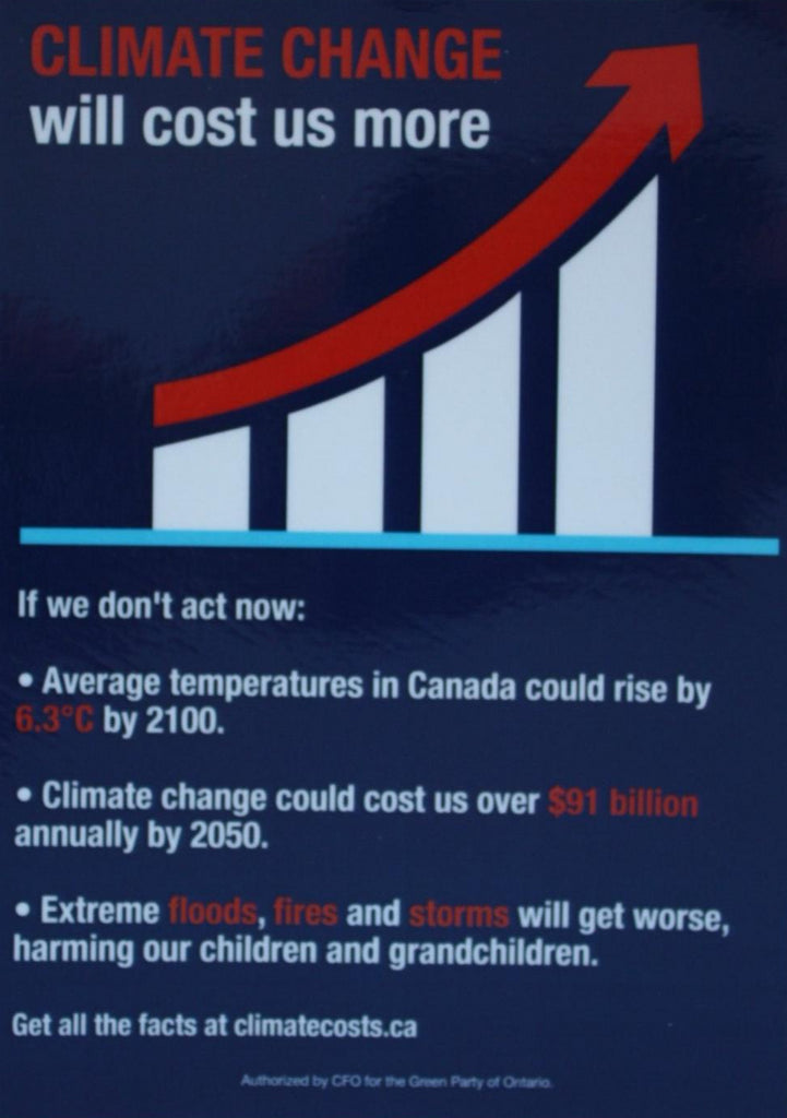 Climate Change will cost us more GPO Magnets