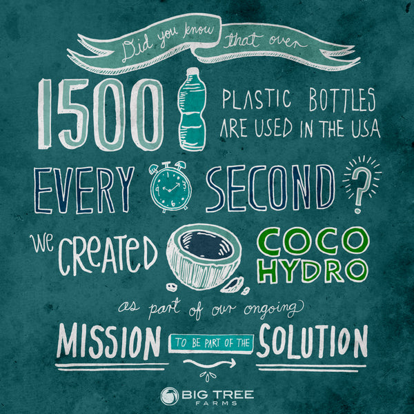 Coco Hydro reduces your waste and carbon footprint