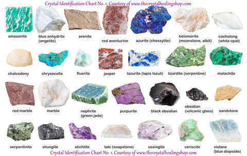 Crystal Identification Chart No. 1