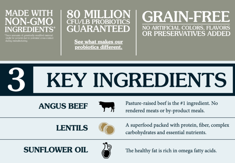 Taste of the Wild - PREY Angus Beef Limited Ingredient Formula