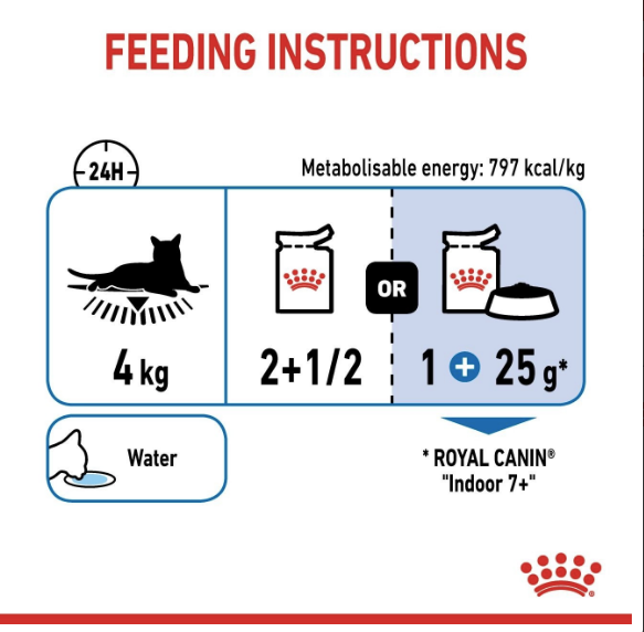 Royal Canin - Feline Health Nutrition Indoor Sterilised 7+ Gravy (85gm)
