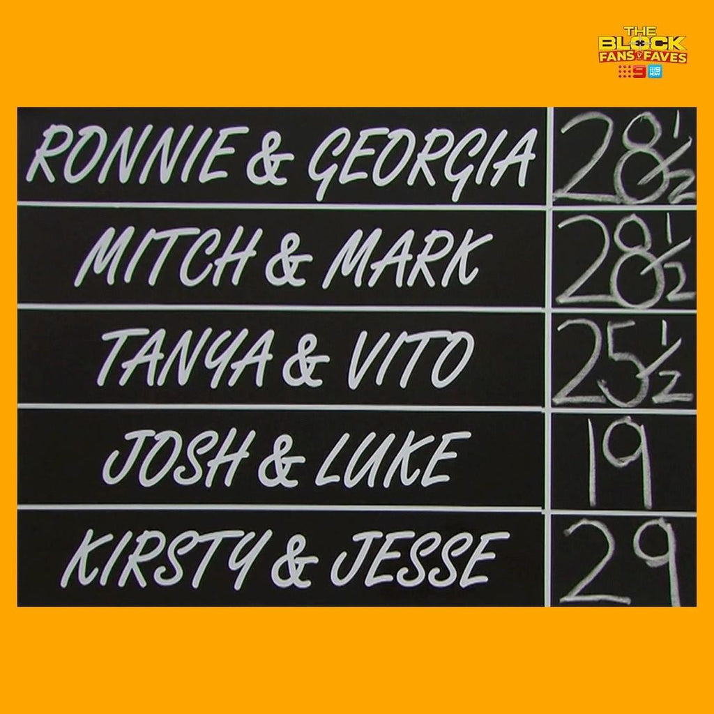 Kirsty & Jesse The Block Results