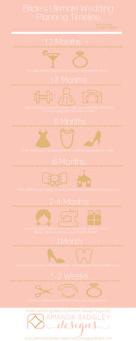 brides guide to planning a wedding_how to plan a wedding