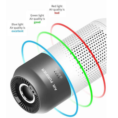 Car HEPA Air Purifier that Eliminates Odor, Formaldehyde, Dust, Bacteria, Viruses
