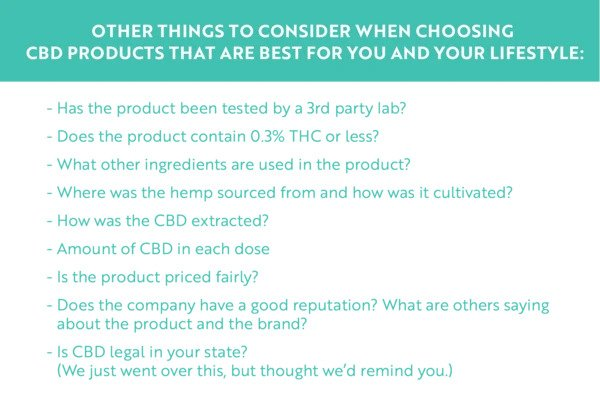 A list of considerations when purchasing CBD products.