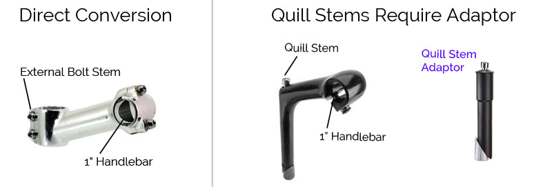 Revelo THINstem for threadless and quill stem systems