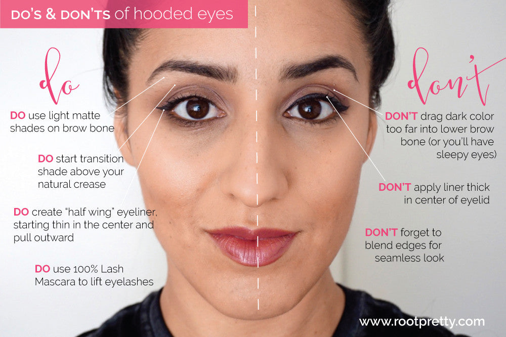 Hooded Eye Makeup Diagram.Pretty Tip Hooded Eyes Root