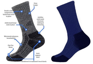 Alpaca High Performance Hiking Socks (Color Choices)