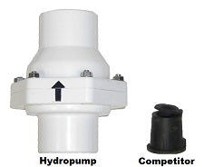 battery backup sump pump check valve