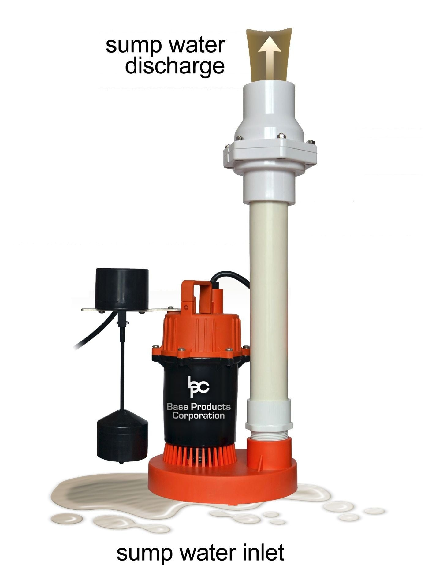 Top Rated Home Security Systems >> Base Products SP3000 Primary Sump Pump