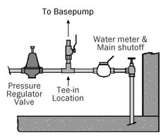 water backup sump pump