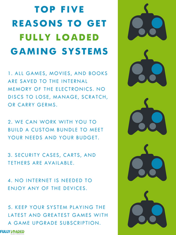 Top Five Reasons To Get Fully Loaded Gaming Systems